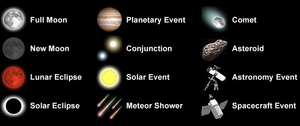 2020 Cosmic Events