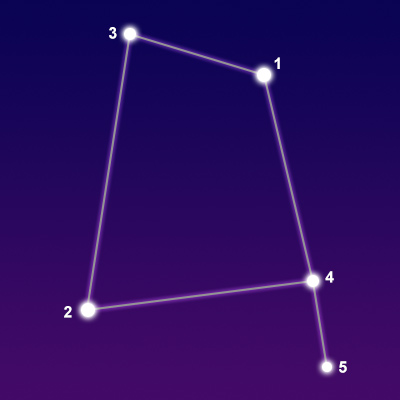 Constellation Corvus - The Constellations on Sea and Sky