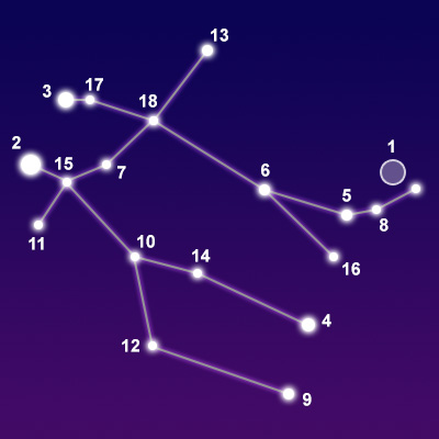 constellation gemini the constellations on sea and sky