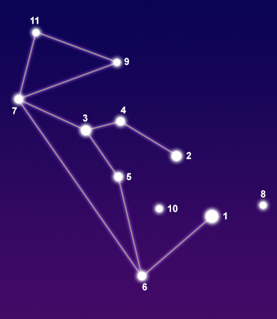 Constellation Lupus The Constellations On Sea And Sky