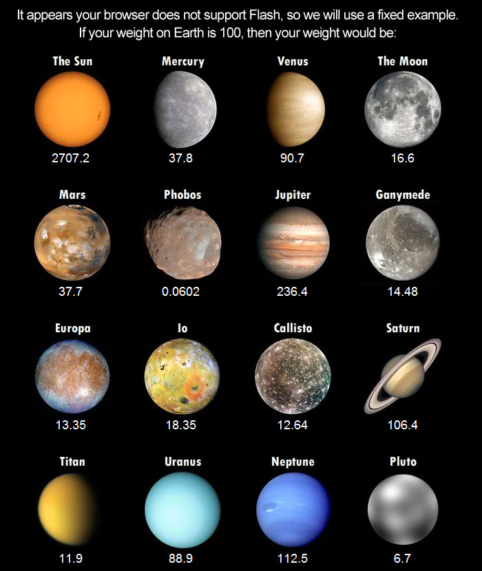 Terran System  Earth Planets In Other Solar Systems