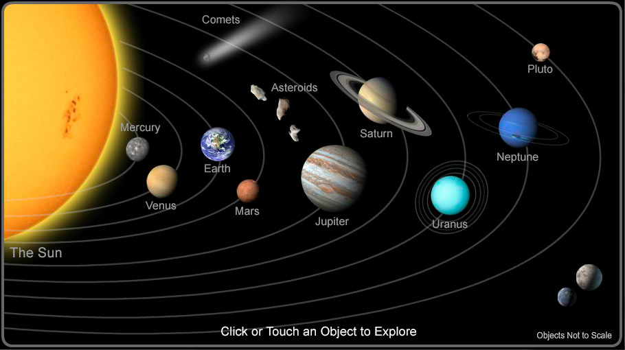 info about the solar system - photo #41