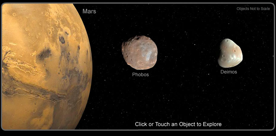 Mars and the Martian System - The Solar System on Sea and Sky